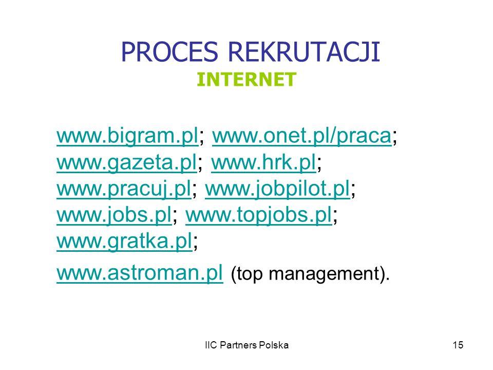 PROCES REKRUTACJI INTERNET