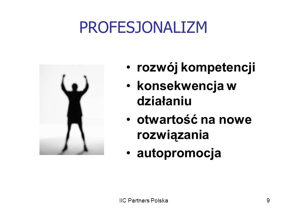 PROFESJONALIZM rozwój kompetencji konsekwencja w działaniu