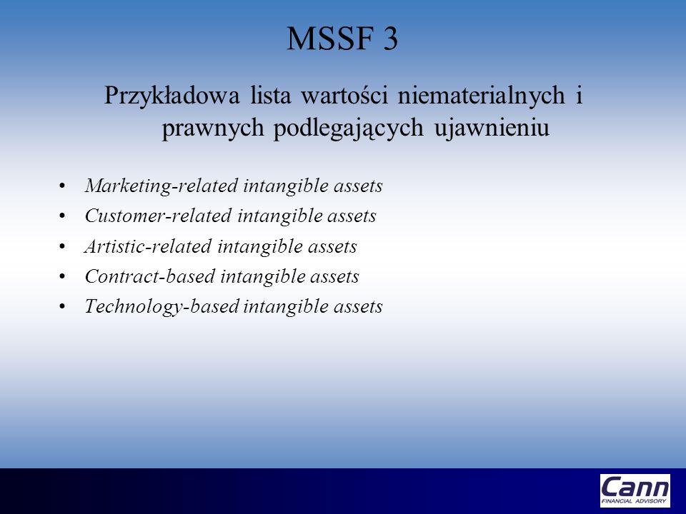 MSSF 3 Przykładowa lista wartości niematerialnych i prawnych podlegających ujawnieniu. Marketing-related intangible assets.