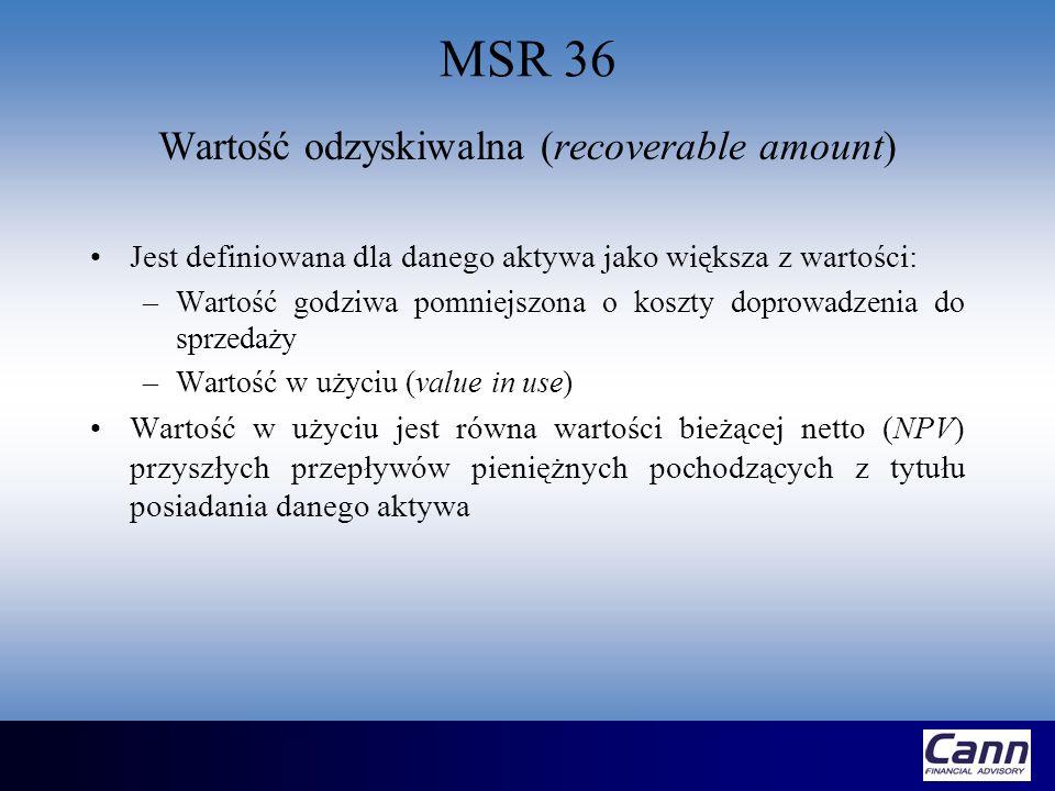 Wartość odzyskiwalna (recoverable amount)