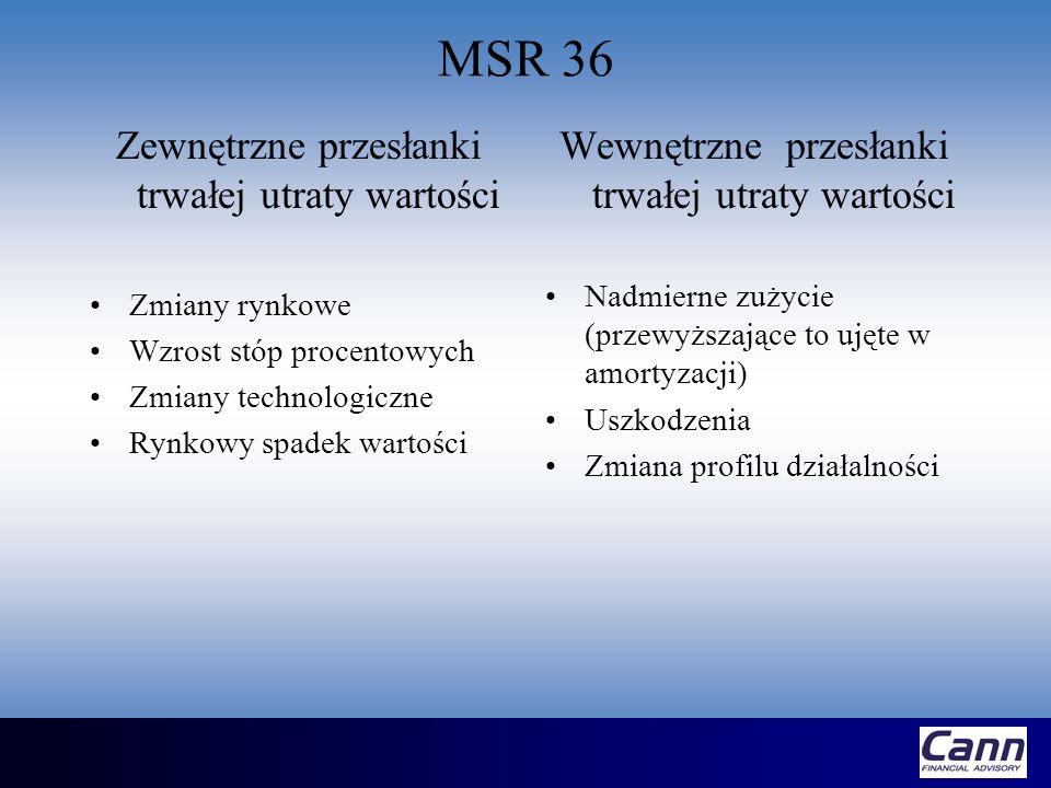 MSR 36 Zewnętrzne przesłanki trwałej utraty wartości