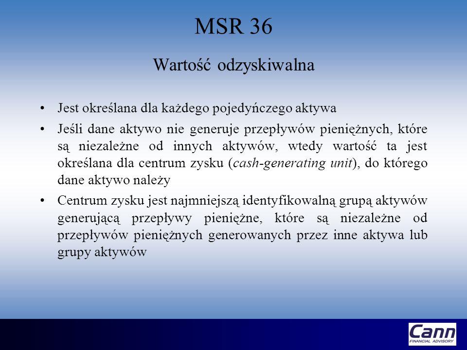 MSR 36 Wartość odzyskiwalna