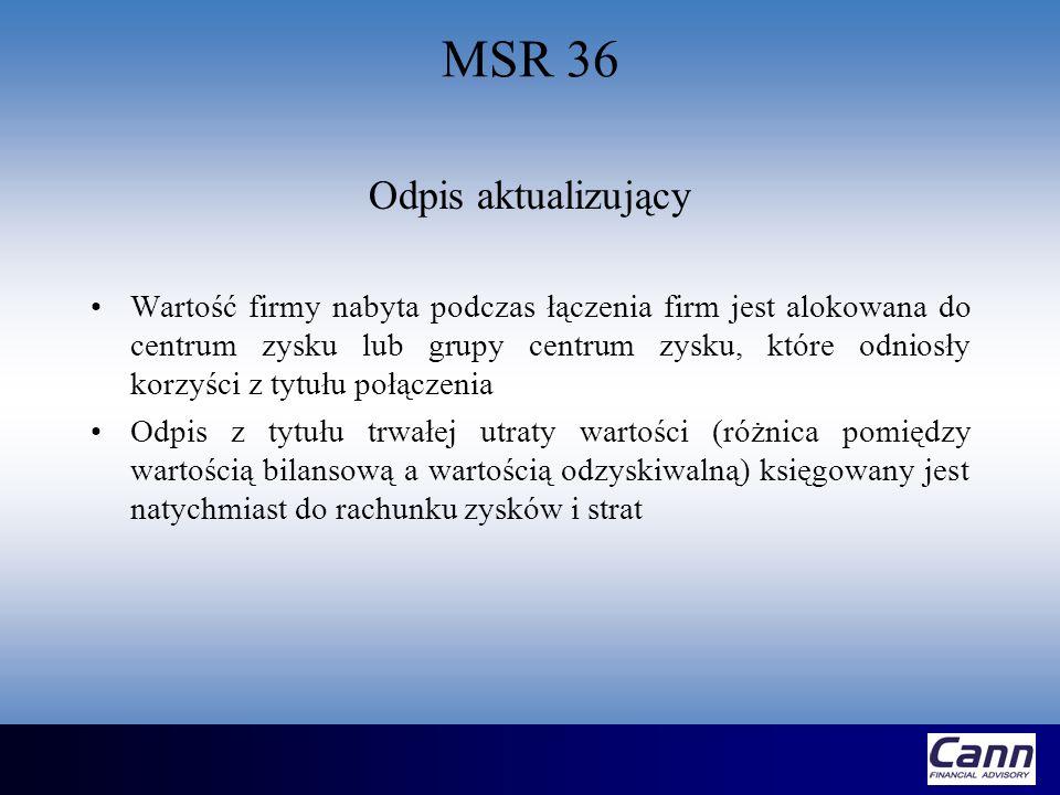 MSR 36 Odpis aktualizujący