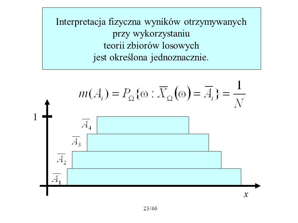 Interpretacja fizyczna wyników otrzymywanych przy wykorzystaniu