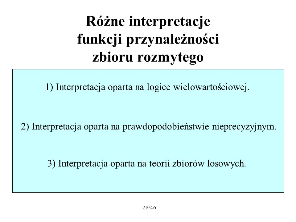 Różne interpretacje funkcji przynależności zbioru rozmytego