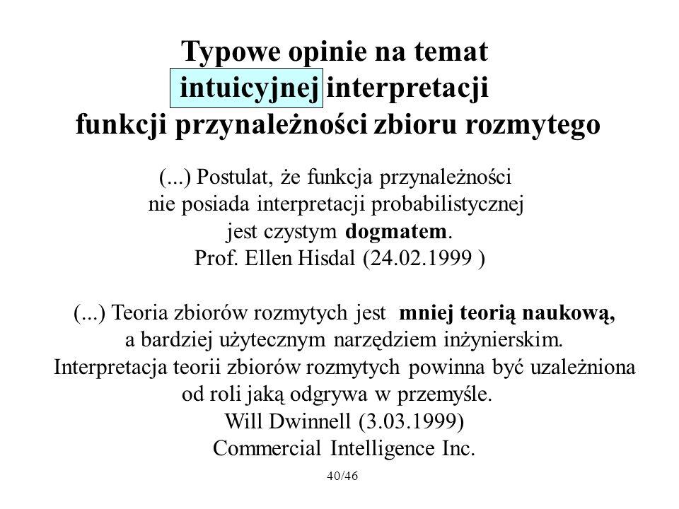 intuicyjnej interpretacji funkcji przynależności zbioru rozmytego