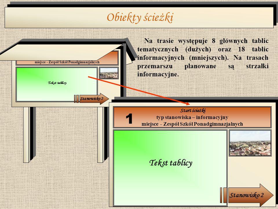 1 Obiekty ścieżki Tekst tablicy