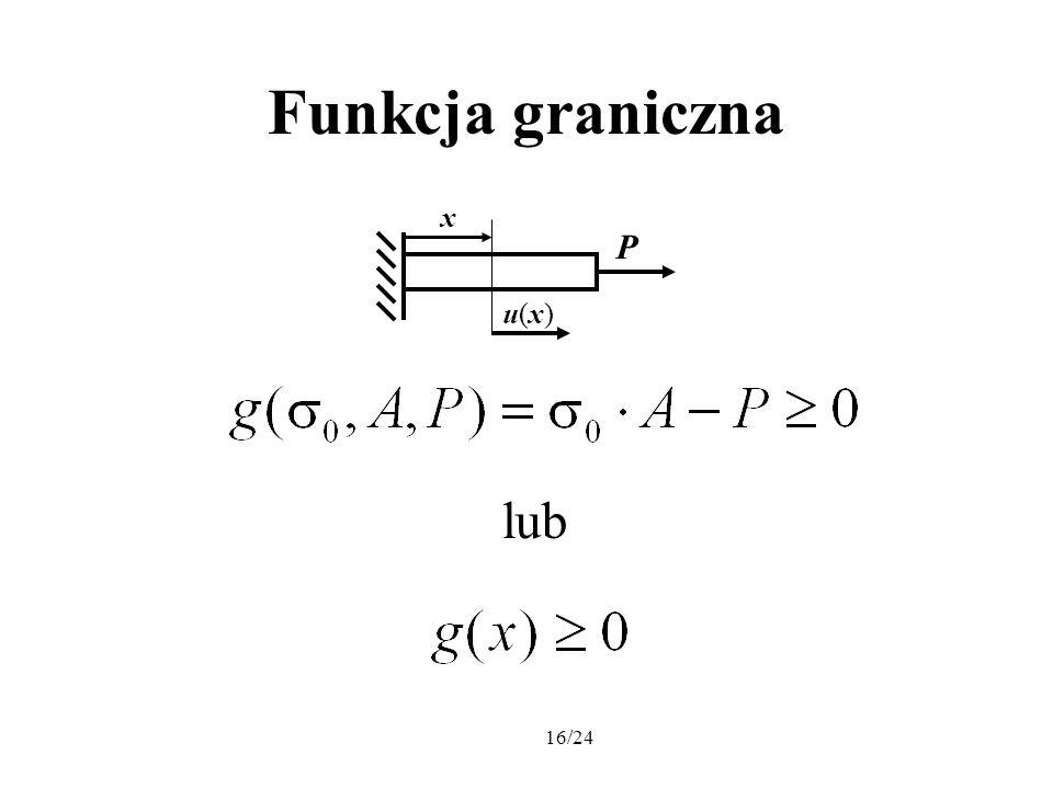 Funkcja graniczna P x u(x) lub