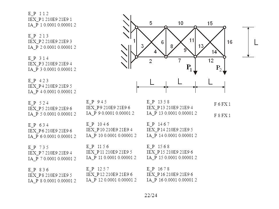E_P 1 1 2 IEX_P 1 210E9 21E9 1. IA_P 1 0.0001 0.00001 2. E_P 2 1 3. IEX_P 2 210E9 21E9 3. IA_P 2 0.0001 0.00001 2.