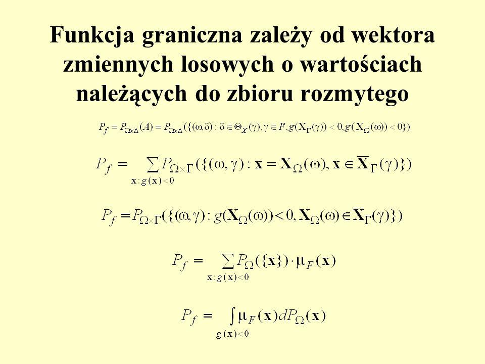 Funkcja graniczna zależy od wektora zmiennych losowych o wartościach należących do zbioru rozmytego