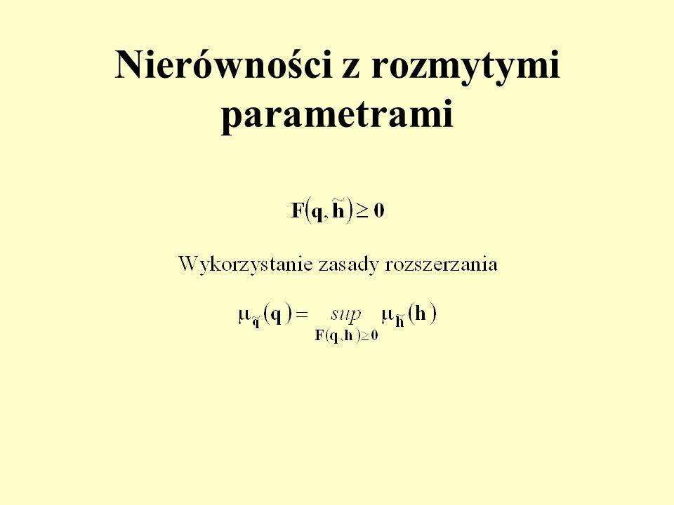 Nierówności z rozmytymi parametrami