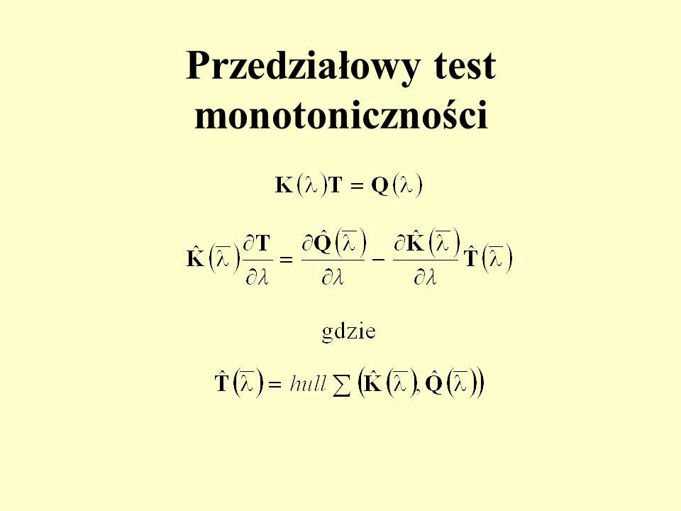 Przedziałowy test monotoniczności