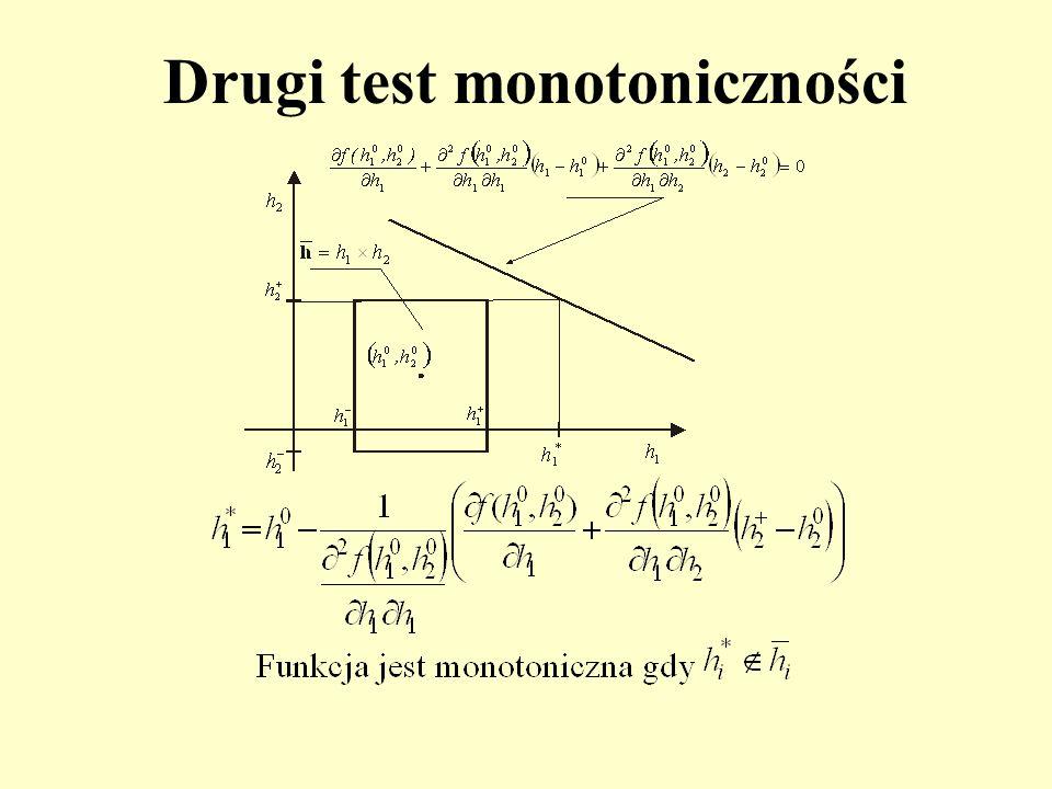 Drugi test monotoniczności