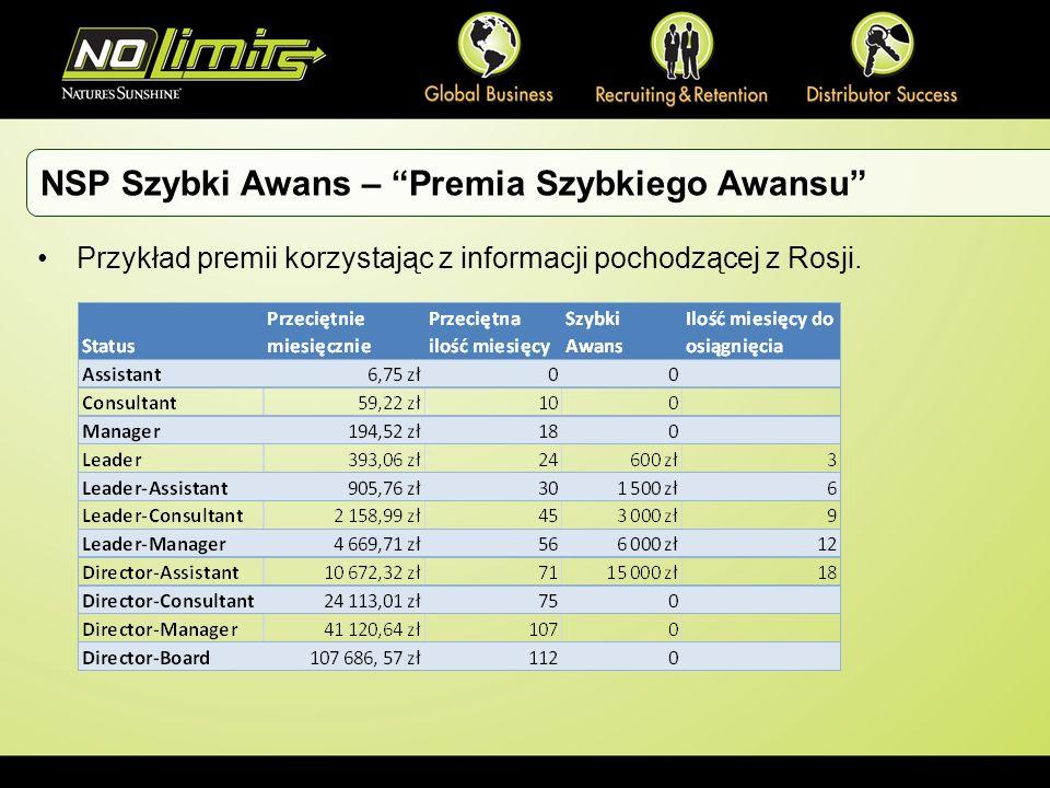 NSP Szybki Awans – Premia Szybkiego Awansu