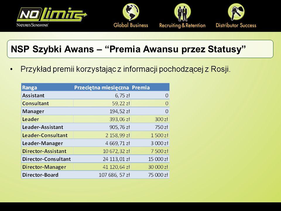 NSP Szybki Awans – Premia Awansu przez Statusy