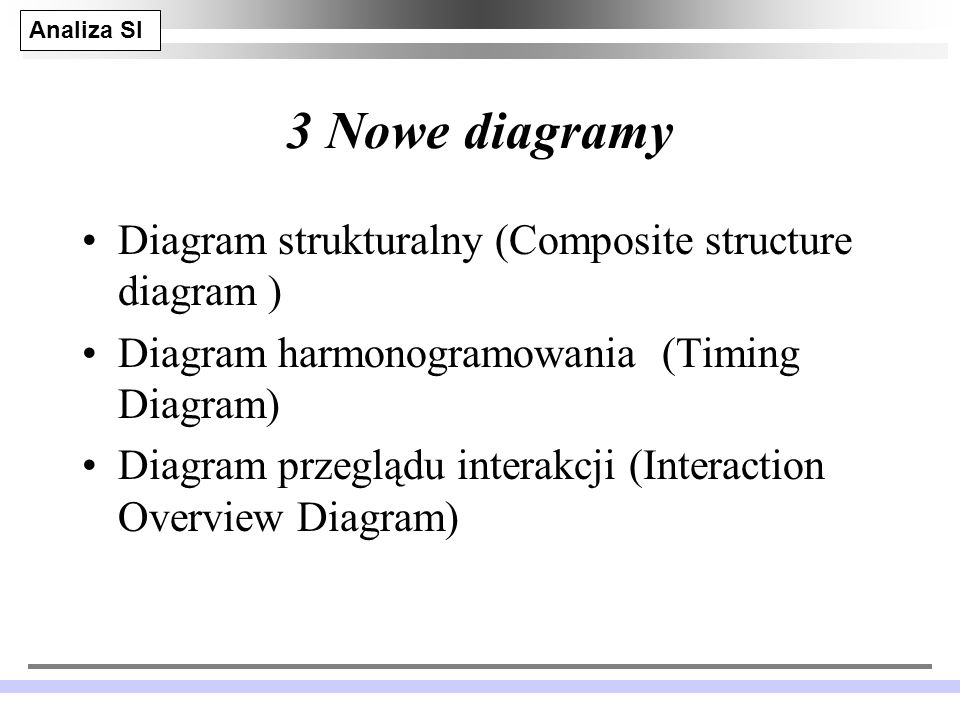 3 Nowe diagramy Diagram strukturalny (Composite structure diagram )