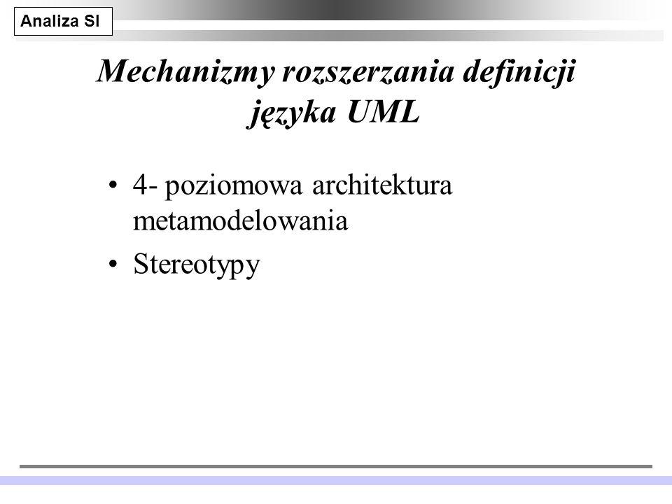 Mechanizmy rozszerzania definicji języka UML