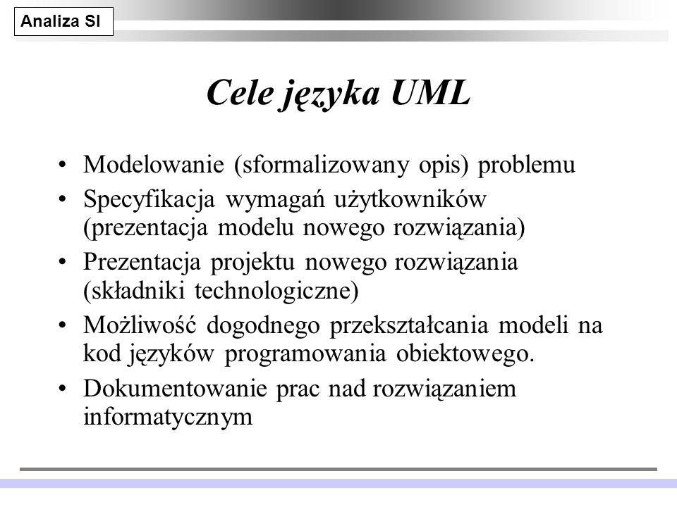 Cele języka UML Modelowanie (sformalizowany opis) problemu