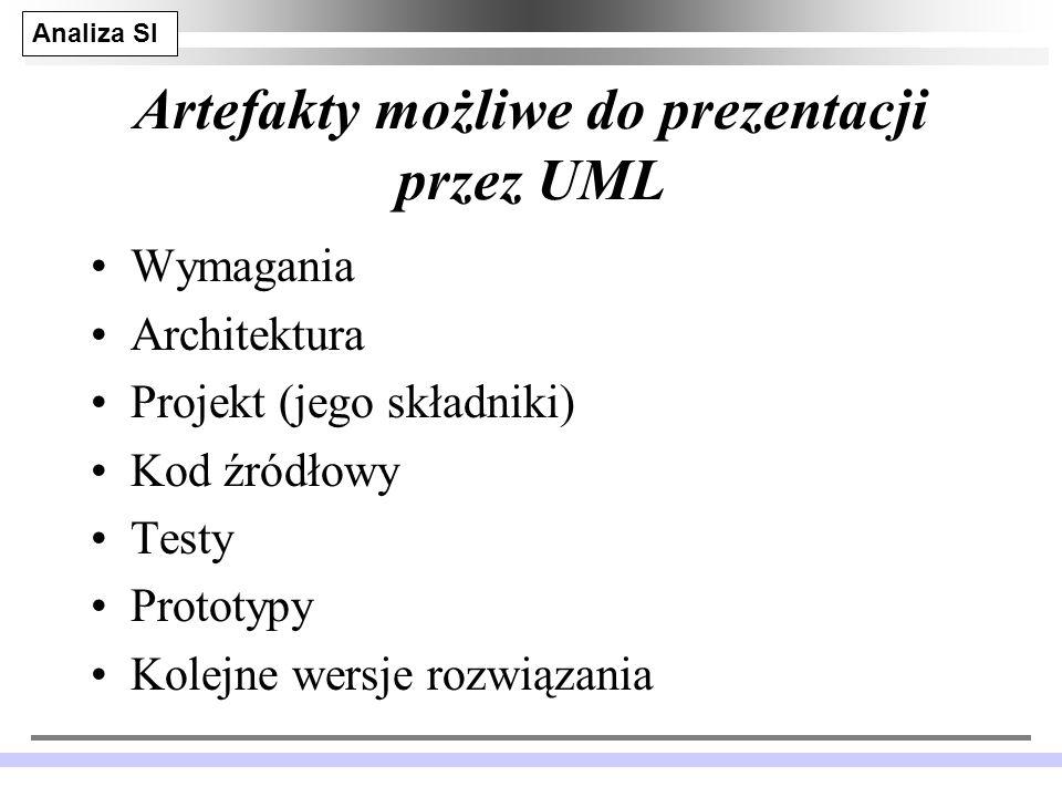 Artefakty możliwe do prezentacji przez UML