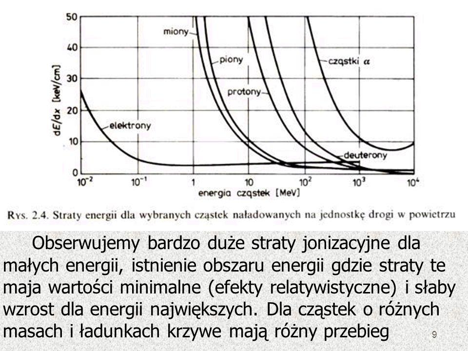 Obserwujemy bardzo duże straty jonizacyjne dla małych energii, istnienie obszaru energii gdzie straty te maja wartości minimalne (efekty relatywistyczne) i słaby wzrost dla energii największych.
