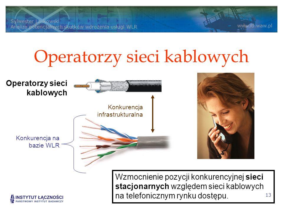 Operatorzy sieci kablowych