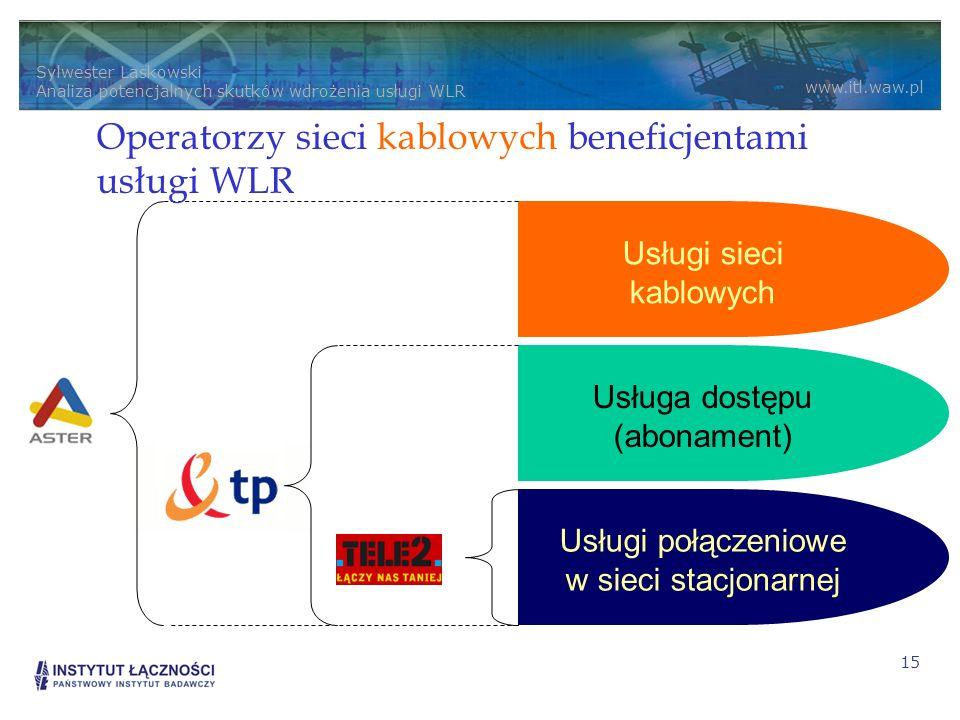 Operatorzy sieci kablowych beneficjentami usługi WLR