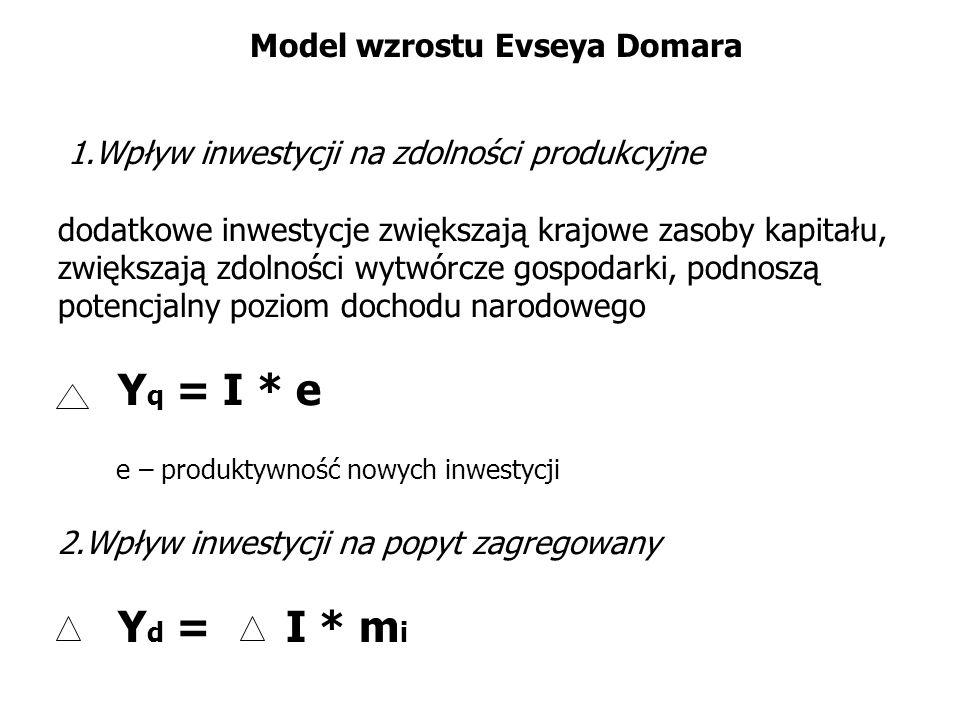 Model wzrostu Evseya Domara