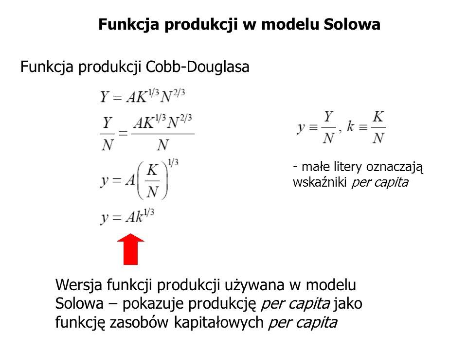 Funkcja produkcji w modelu Solowa
