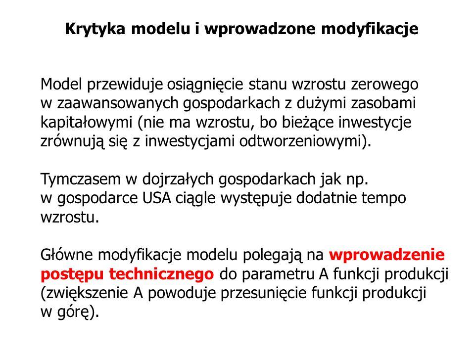 Krytyka modelu i wprowadzone modyfikacje