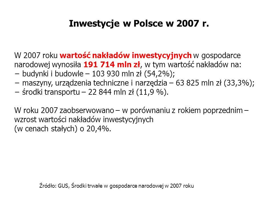 Inwestycje w Polsce w 2007 r. W 2007 roku wartość nakładów inwestycyjnych w gospodarce narodowej wynosiła 191 714 mln zł, w tym wartość nakładów na: