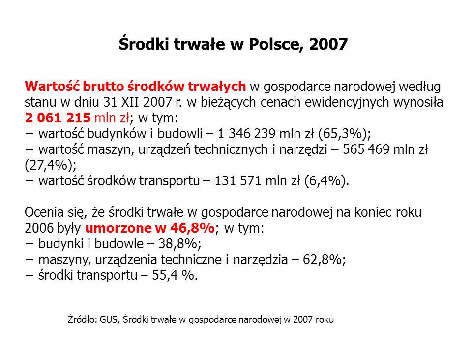 Środki trwałe w Polsce, 2007
