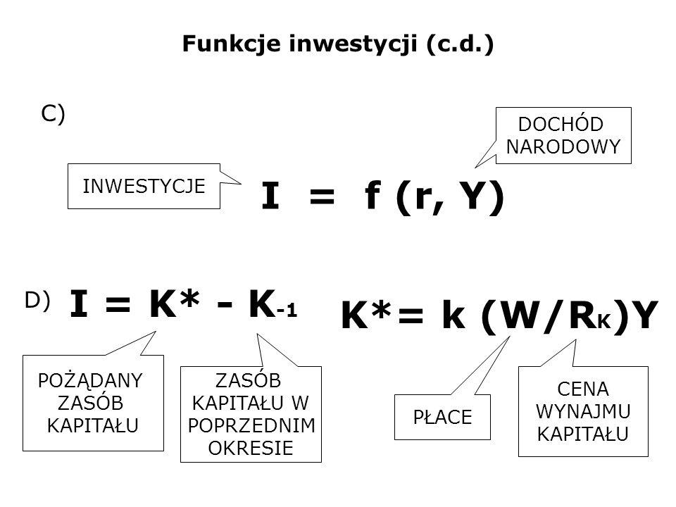 Funkcje inwestycji (c.d.)
