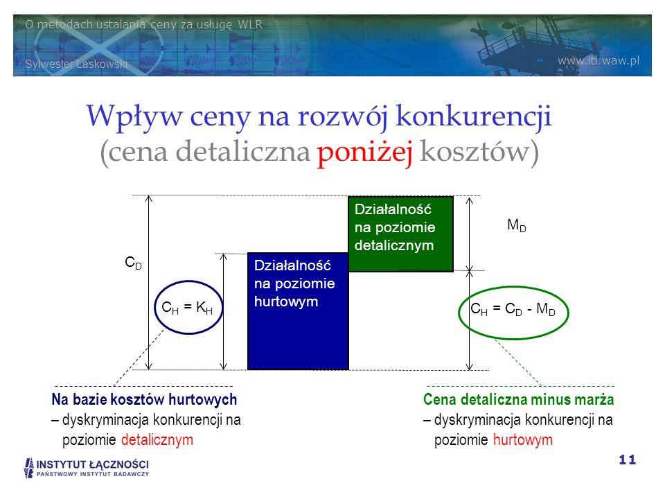 Wpływ ceny na rozwój konkurencji (cena detaliczna poniżej kosztów)