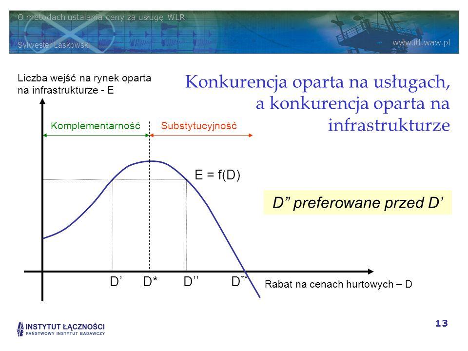 Liczba wejść na rynek oparta na infrastrukturze - E