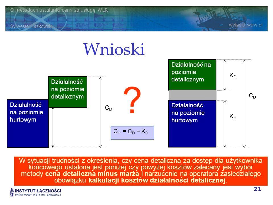 Wnioski Działalność na poziomie detalicznym. KD. Działalność na poziomie detalicznym. CD. Działalność na poziomie hurtowym.