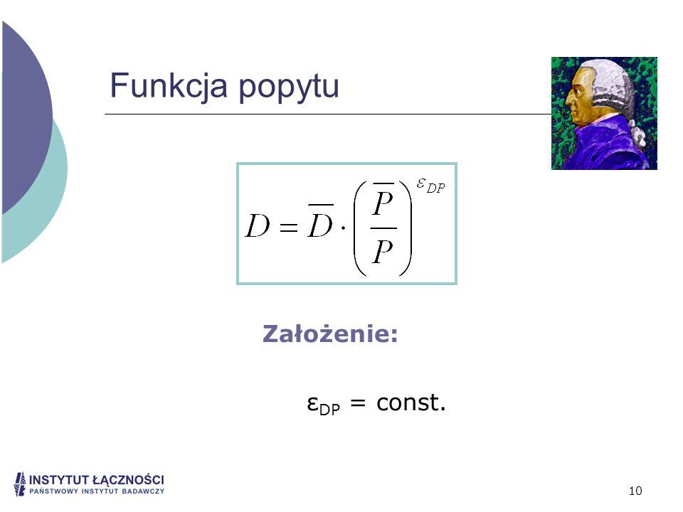 Funkcja popytu Założenie: εDP = const.