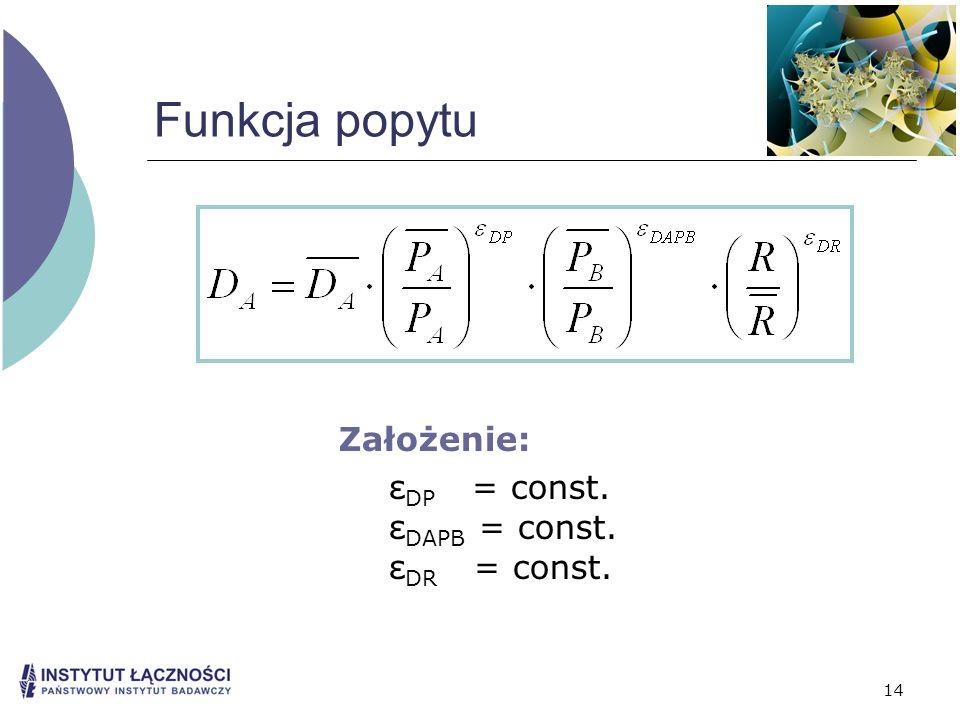 Funkcja popytu Założenie: εDP = const. εDAPB = const. εDR = const.