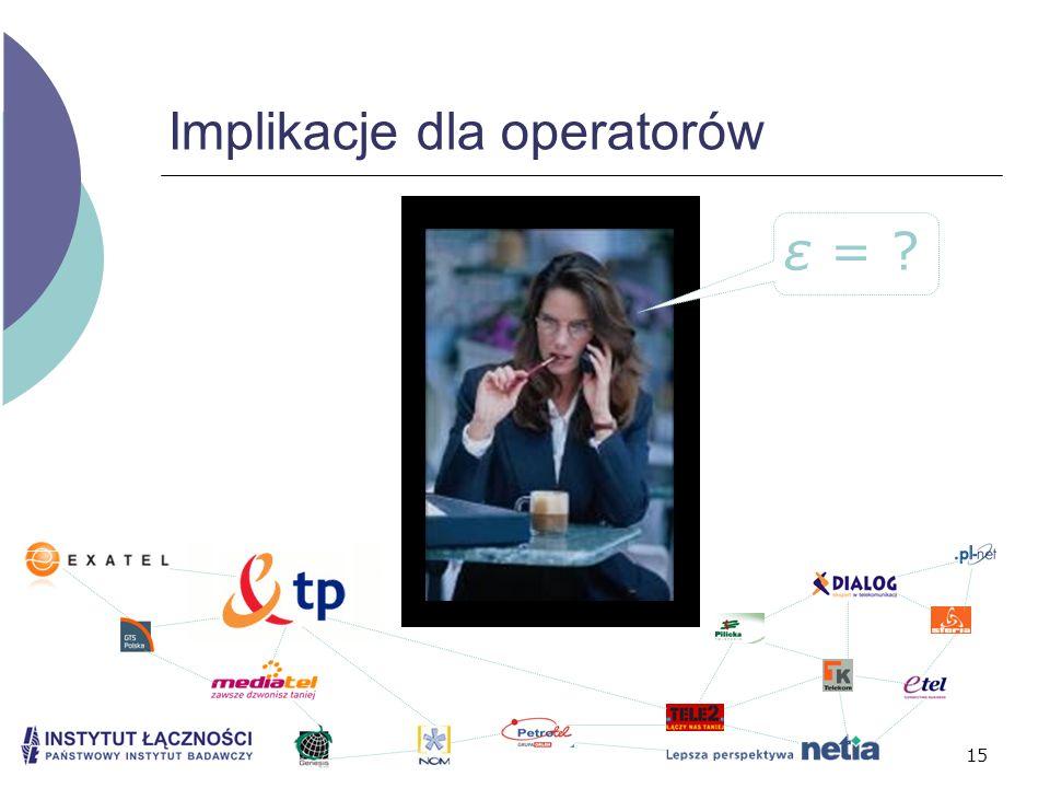 Implikacje dla operatorów