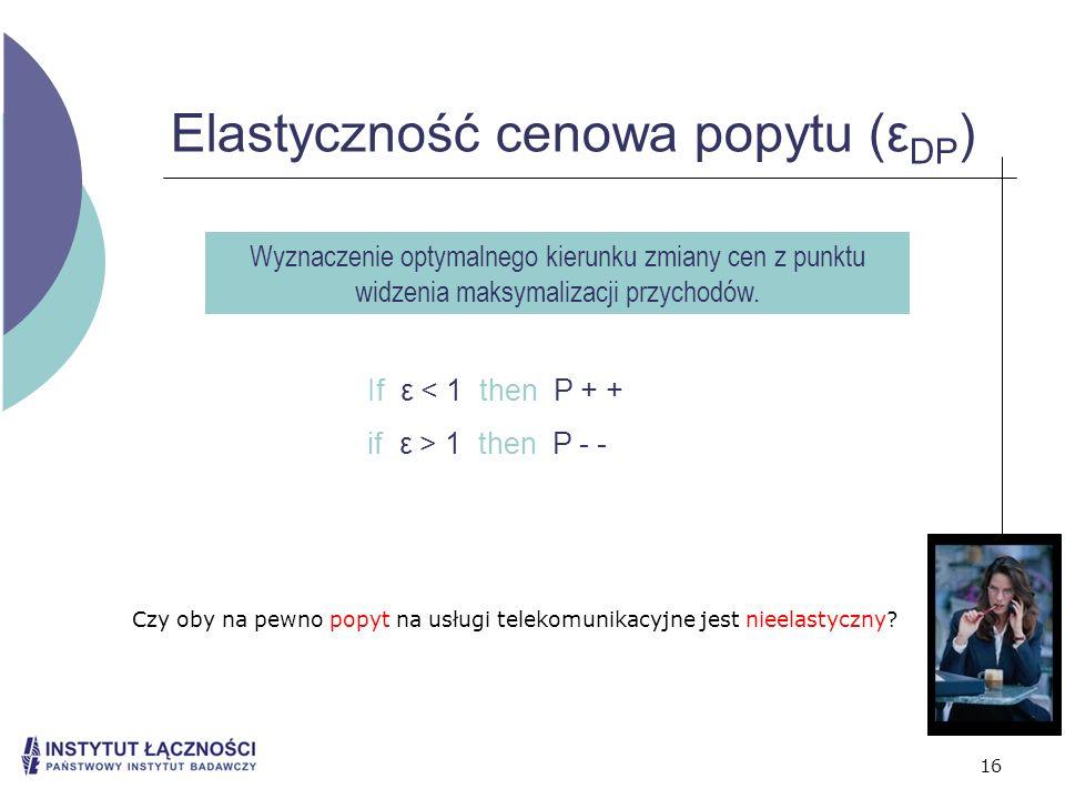 Elastyczność cenowa popytu (εDP)