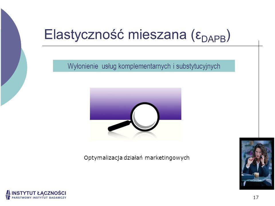 Elastyczność mieszana (εDAPB)