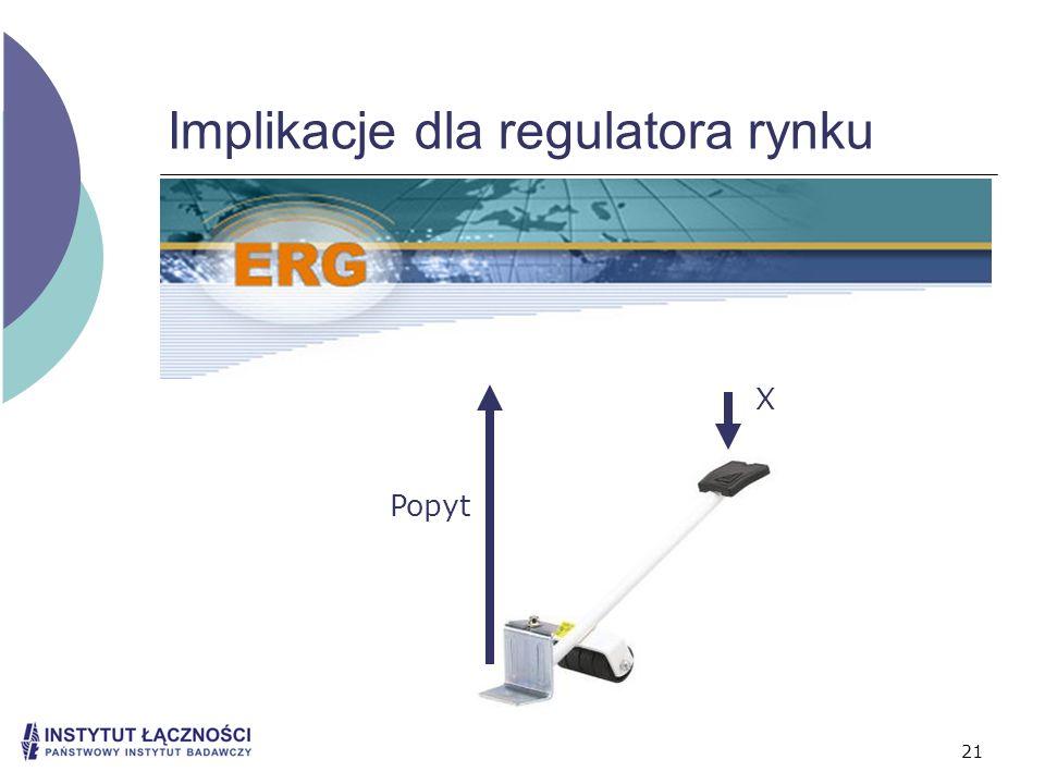 Implikacje dla regulatora rynku