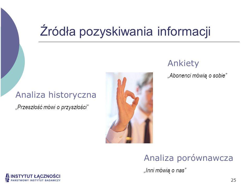 Źródła pozyskiwania informacji