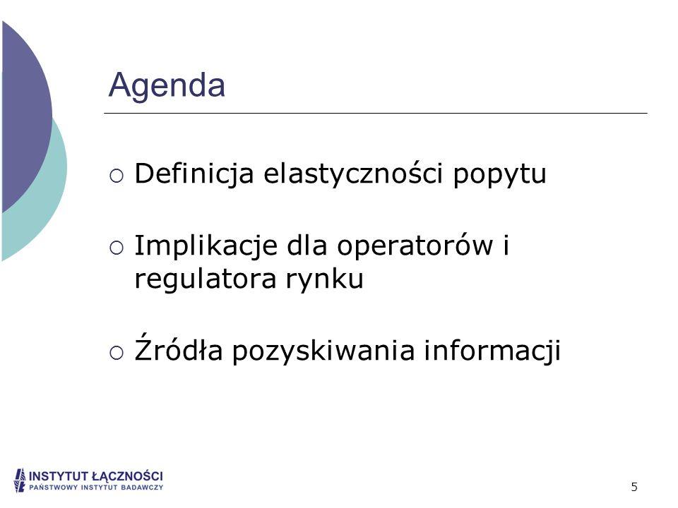Agenda Definicja elastyczności popytu