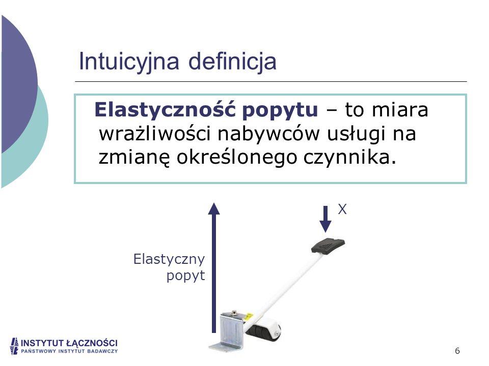 Intuicyjna definicjaElastyczność popytu – to miara wrażliwości nabywców usługi na zmianę określonego czynnika.