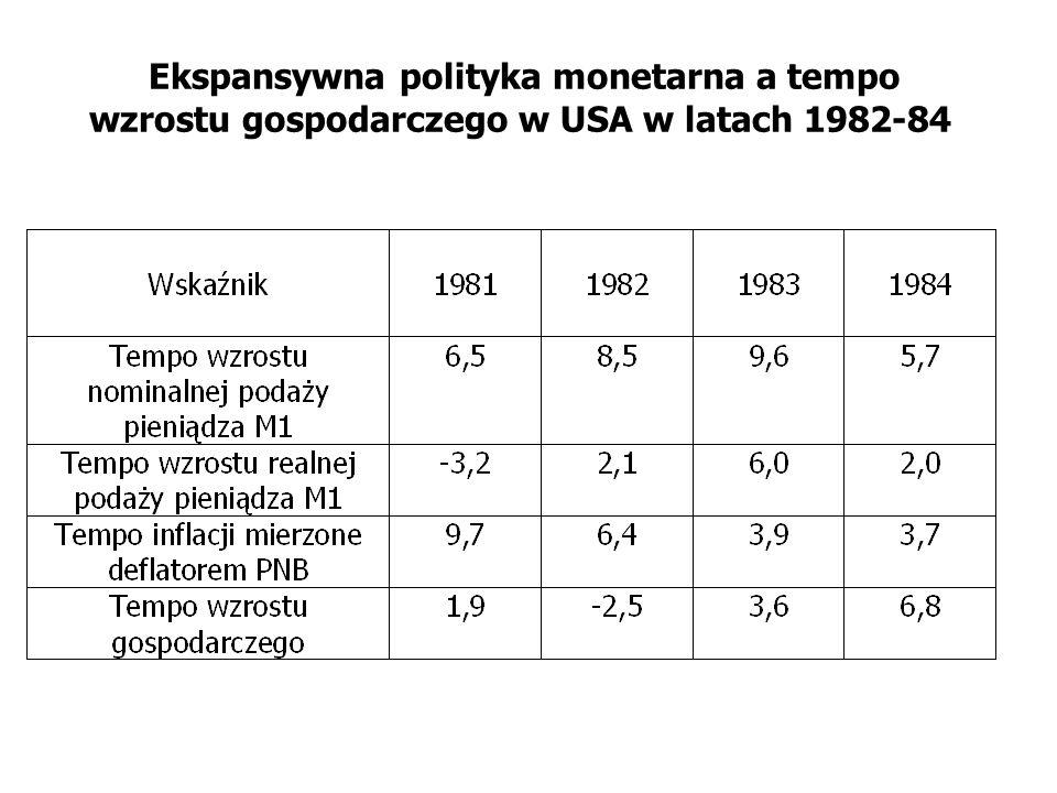 Ekspansywna polityka monetarna a tempo wzrostu gospodarczego w USA w latach 1982-84