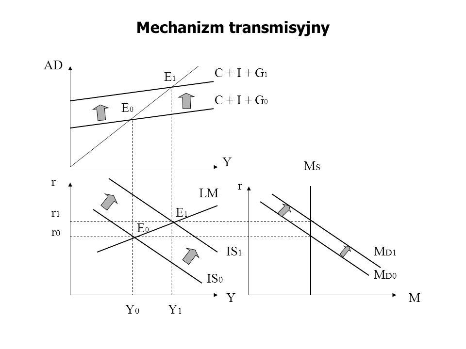Mechanizm transmisyjny