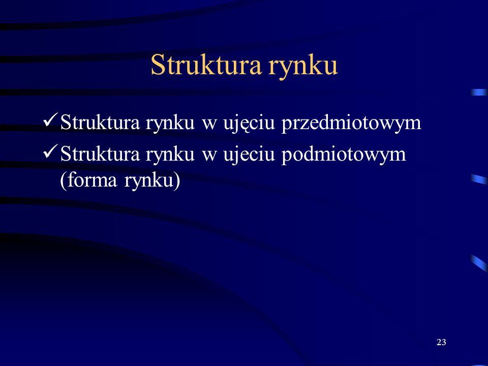 Struktura rynku Struktura rynku w ujęciu przedmiotowym