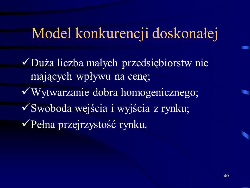 Model konkurencji doskonałej