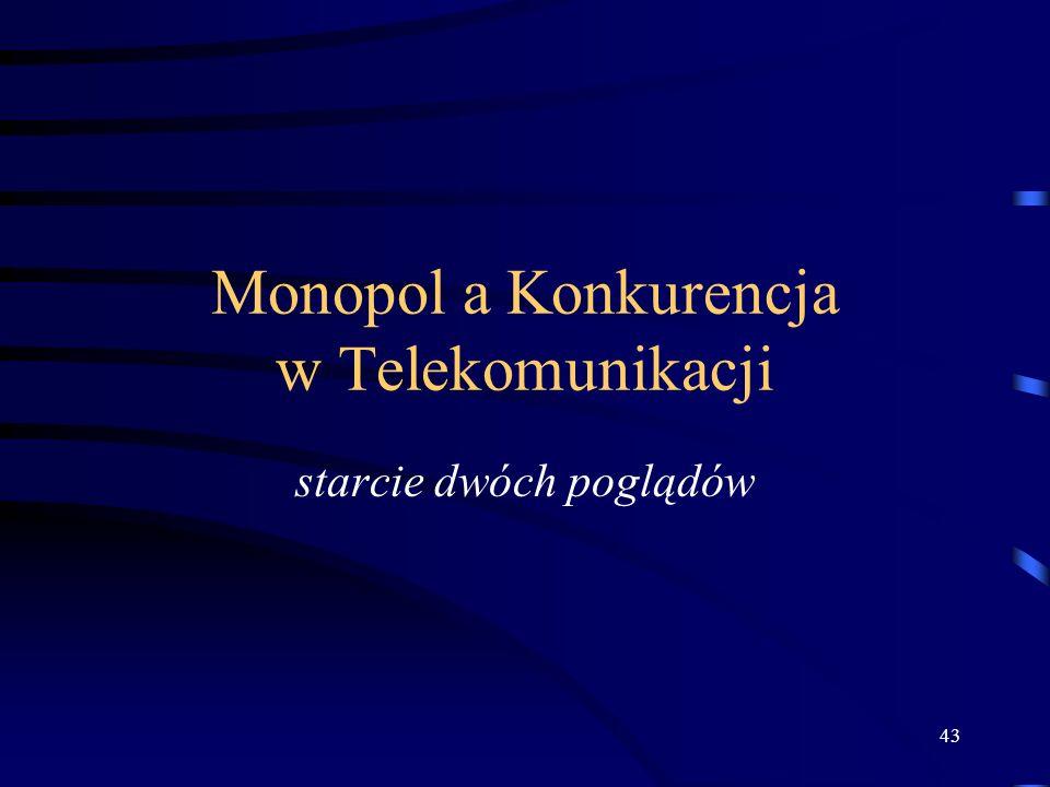 Monopol a Konkurencja w Telekomunikacji