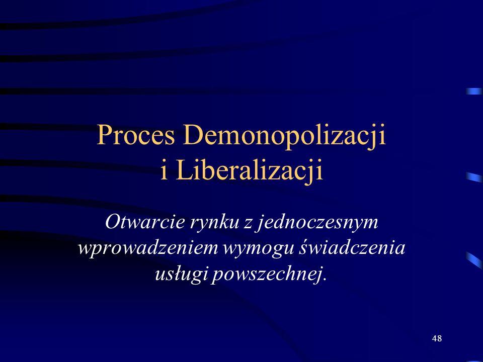 Proces Demonopolizacji i Liberalizacji